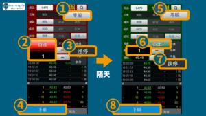 新手該知道的2種股票獲利分類_股票當沖篇