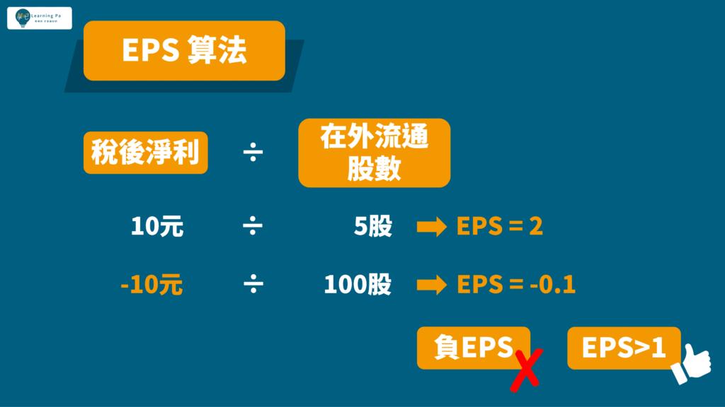 EPS_基本面_股票新手_基本面選股